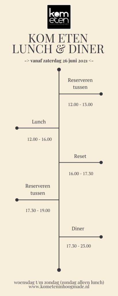 20210626-Schema lunch & diner-KomEten-v3